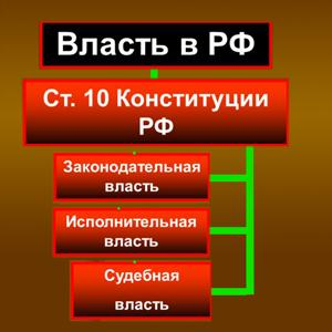 Органы власти Боровска