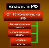 Органы власти в Боровске